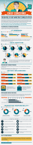 What is a CMTO infographic